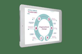 Manage Organizational Change